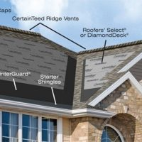certainteed roofing contractor